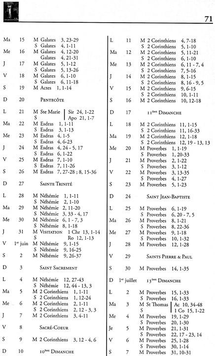 Lectures bibliques, monastere